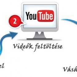 videó analitics