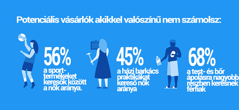 video_marketing_potencialis_vasarlok